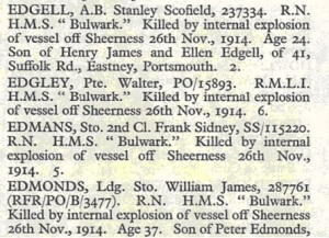 UK, Commonwealth War Graves Register